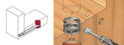 Как ставить стяжку эксцентриковую мебели мебели?