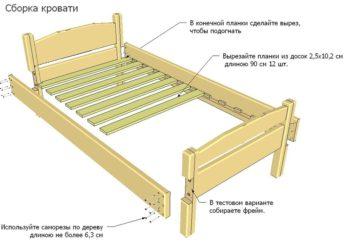 Как правильно собрать двуспальную кровать?